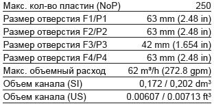 Паяный пластинчатый теплообменник SWEP B500Т Иваново Паяный теплообменник Funke GPL 6 Сарапул