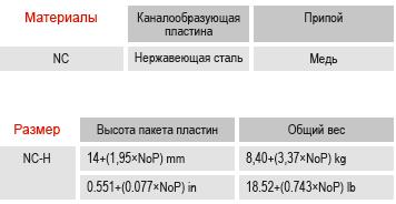 Паяный пластинчатый теплообменник SWEP B500Т Иваново Пластинчатый теплообменник Анвитэк AMX 100 Рубцовск